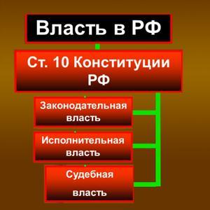 Органы власти Милославского